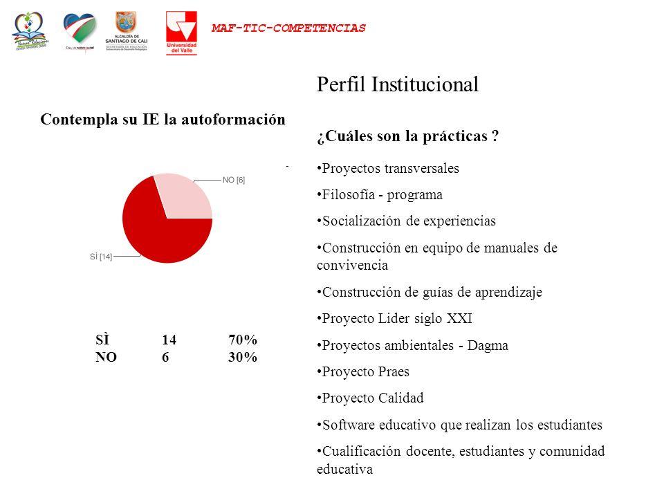 MAF-TIC-COMPETENCIAS Perfil Institucional SÌ1470% NO630% Contempla su IE la autoformación ¿Cuáles son la prácticas ? Proyectos transversales Filosofía