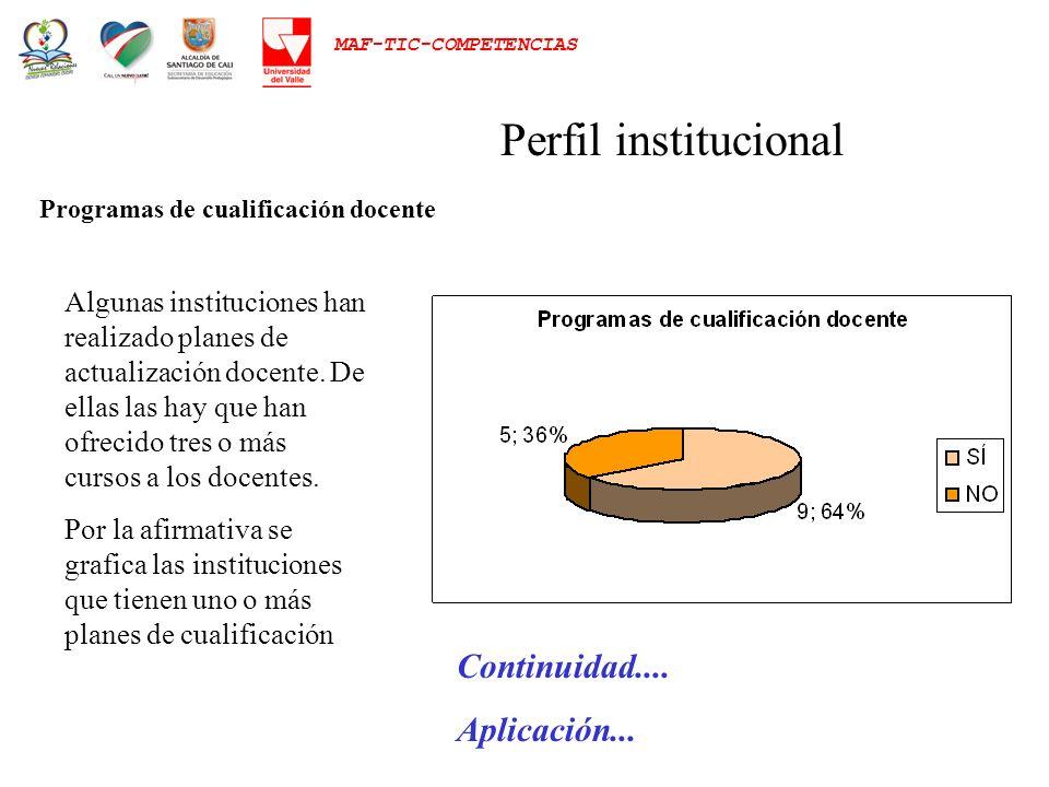MAF-TIC-COMPETENCIAS Perfil Institucional SI1365% NO735% Acceso a Internet Se expresa que las IE disponen de canal de acceso con velocidades que varían entre 2kbps y 1mbps.