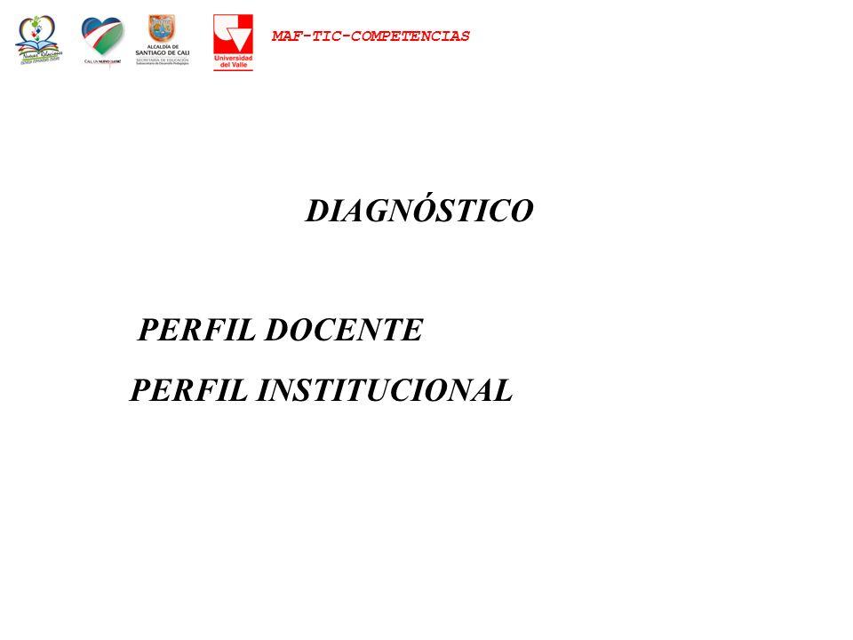 MAF-TIC-COMPETENCIAS DIAGNÓSTICO PERFIL DOCENTE PERFIL INSTITUCIONAL