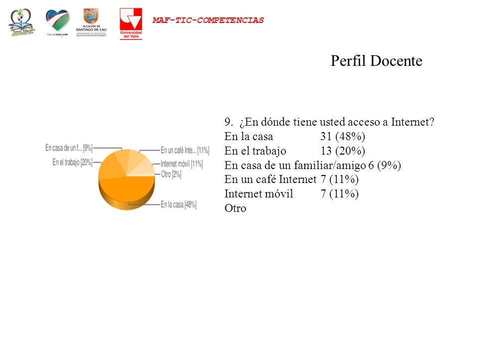 MAF-TIC-COMPETENCIAS Perfil Docente 9. ¿En dónde tiene usted acceso a Internet? En la casa 31 (48%) En el trabajo 13 (20%) En casa de un familiar/amig