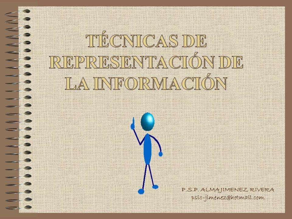 P.S.P. ALMA JIMENEZ RIVERA psic-jimenez@hotmail.com