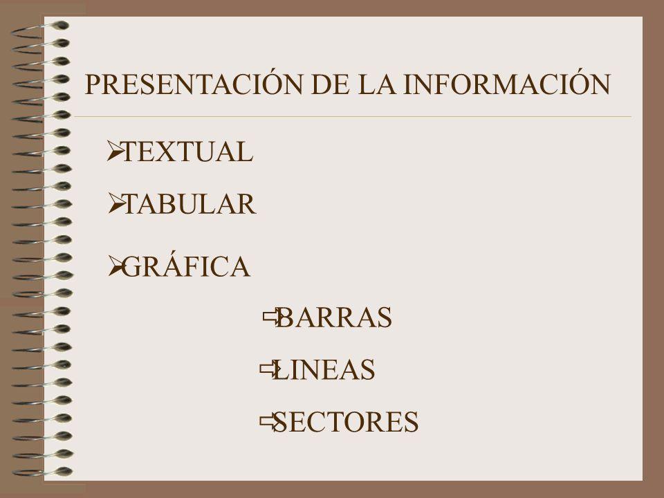 PRESENTACIÓN DE LA INFORMACIÓN TEXTUAL TABULAR GRÁFICA BARRAS LINEAS SECTORES