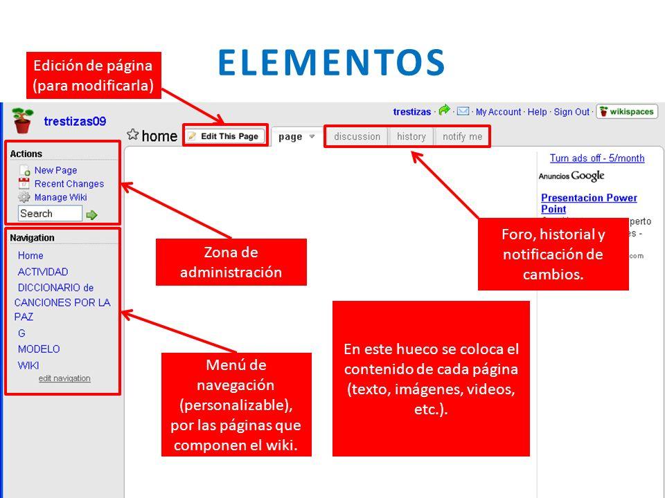 ELEMENTOS Menú de navegación (personalizable), por las páginas que componen el wiki. Edición de página (para modificarla) Zona de administración Foro,