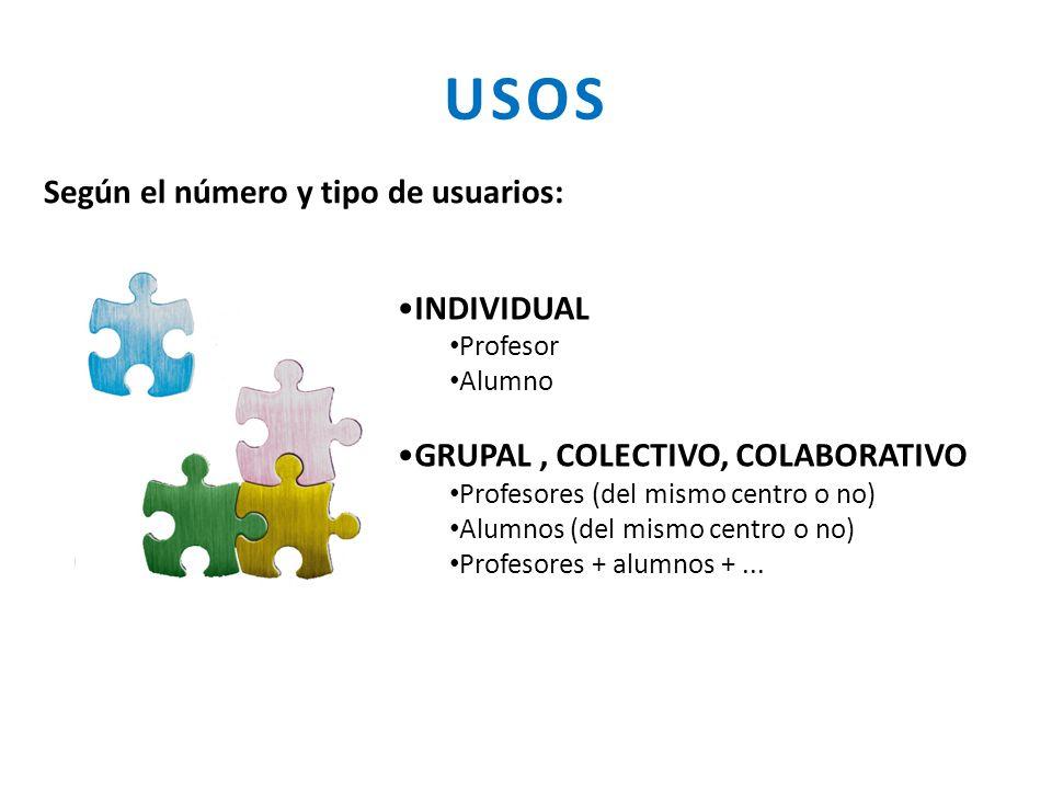 USOS INDIVIDUAL Profesor Alumno GRUPAL, COLECTIVO, COLABORATIVO Profesores (del mismo centro o no) Alumnos (del mismo centro o no) Profesores + alumno