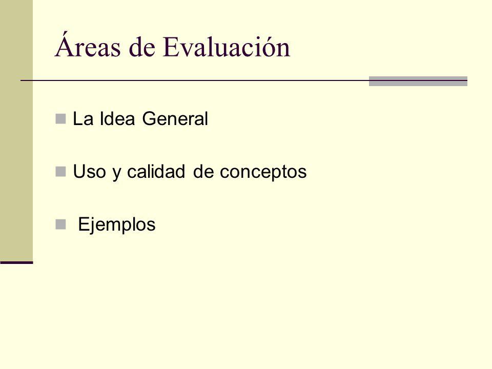 Áreas de Evaluación La Idea General Uso y calidad de conceptos Ejemplos
