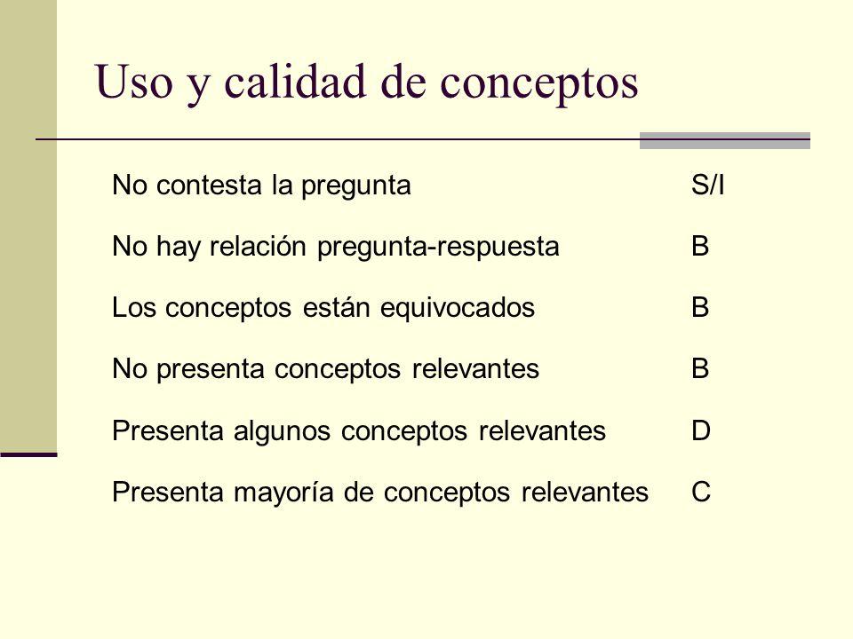 Uso y calidad de conceptos No contesta la preguntaS/I No hay relación pregunta-respuestaB Los conceptos están equivocados B No presenta conceptos rele