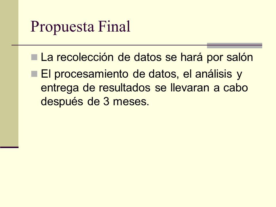 Propuesta Final La recolección de datos se hará por salón El procesamiento de datos, el análisis y entrega de resultados se llevaran a cabo después de
