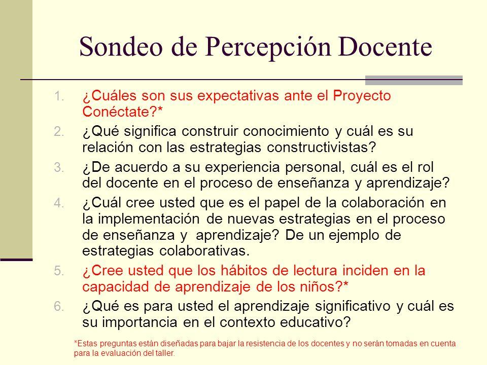 Sondeo de Percepción Docente 1. ¿Cuáles son sus expectativas ante el Proyecto Conéctate?* 2. ¿Qué significa construir conocimiento y cuál es su relaci