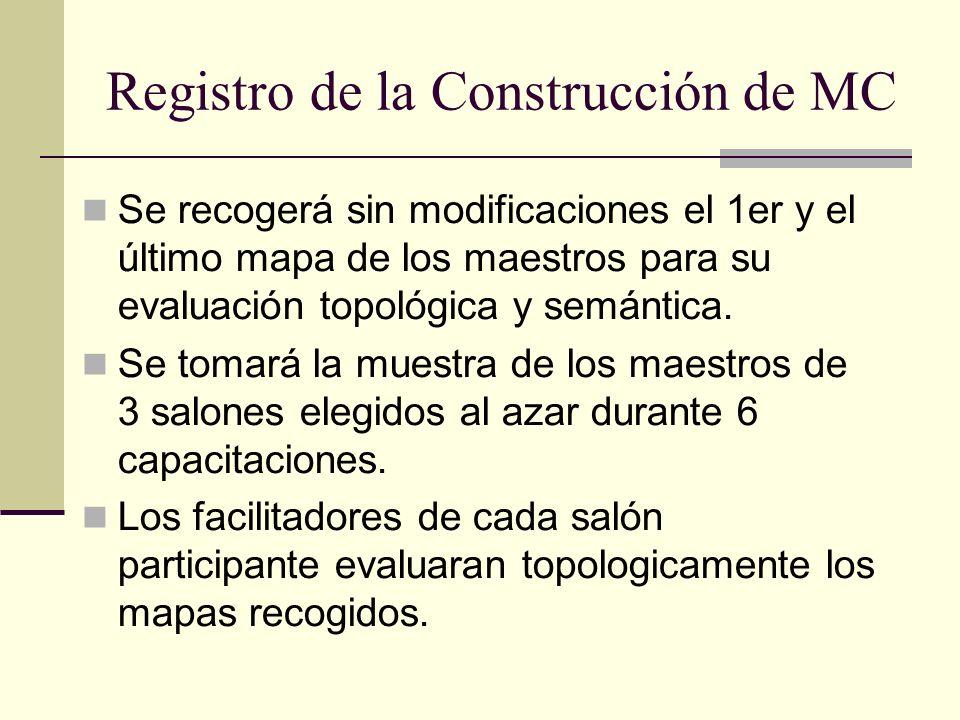 Registro de la Construcción de MC Se recogerá sin modificaciones el 1er y el último mapa de los maestros para su evaluación topológica y semántica. Se