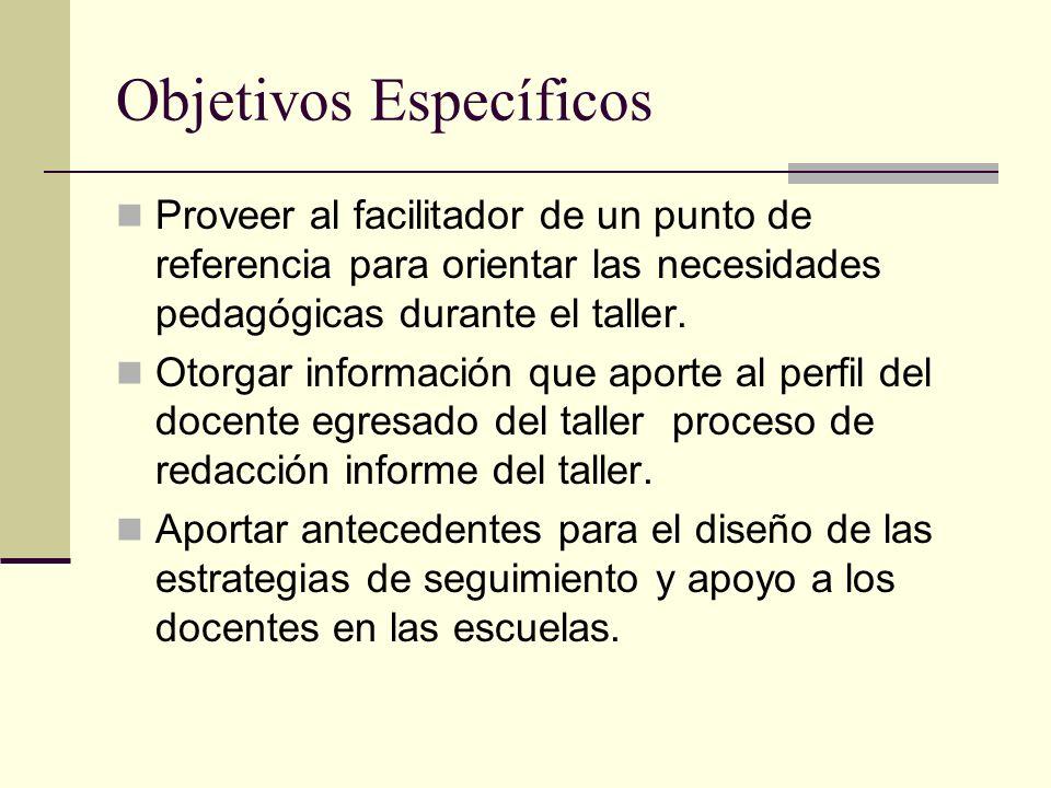 Objetivos Específicos Proveer al facilitador de un punto de referencia para orientar las necesidades pedagógicas durante el taller. Otorgar informació