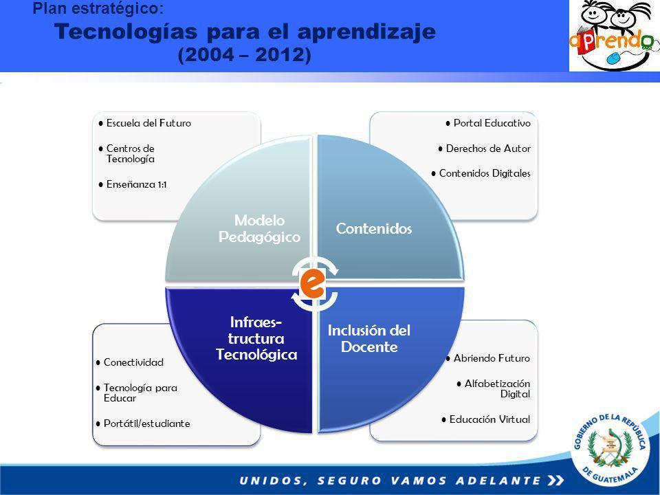 Plan estratégico: Tecnologías para el aprendizaje (2004 – 2012)