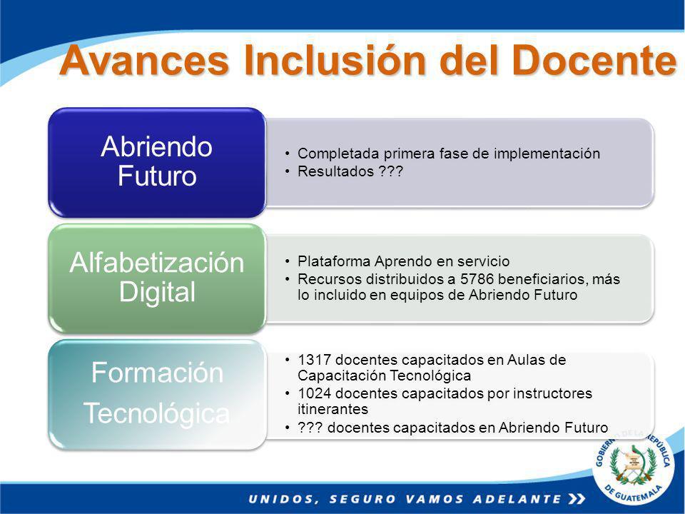 Avances Inclusión del Docente Completada primera fase de implementación Resultados .