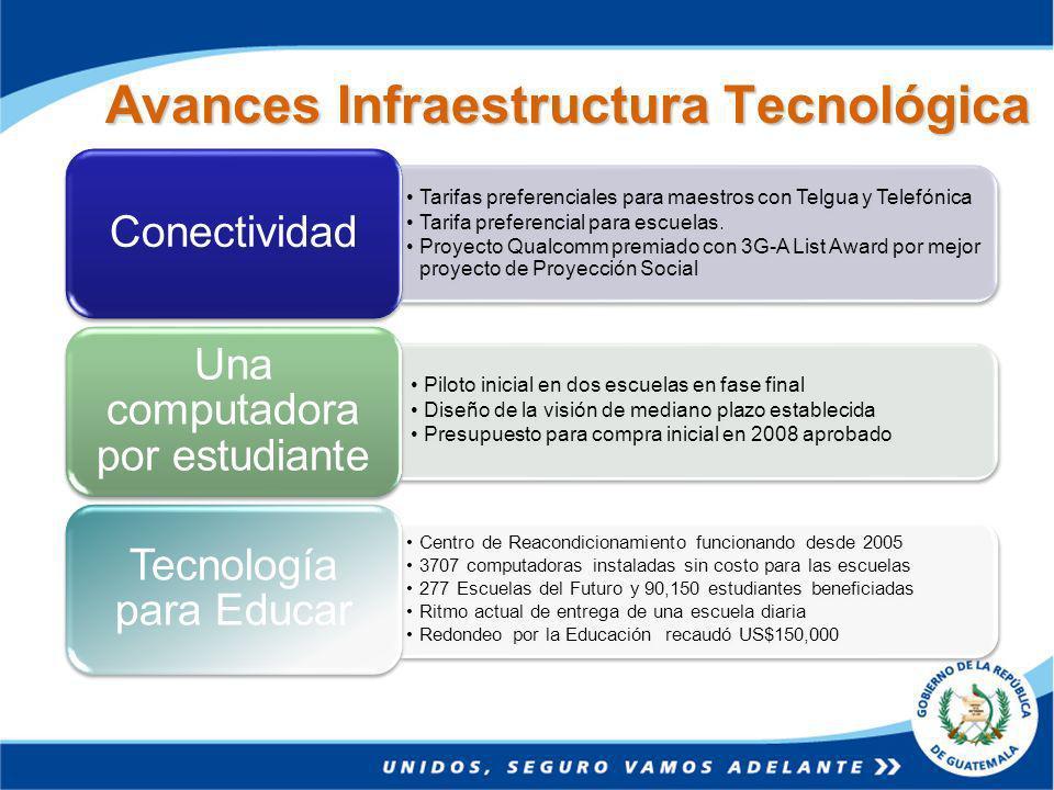 Avances Infraestructura Tecnológica Tarifas preferenciales para maestros con Telgua y Telefónica Tarifa preferencial para escuelas.