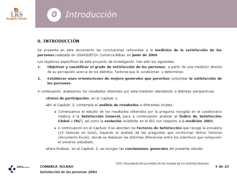 COMARCA BILBAO Satisfacción de las personas 2004 5 de 23 0.