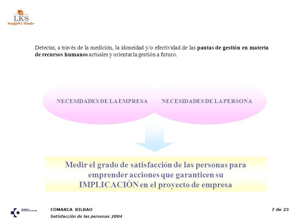 COMARCA BILBAO Satisfacción de las personas 2004 18 de 23 4.4 Factores más influyentes y matriz de prioridades