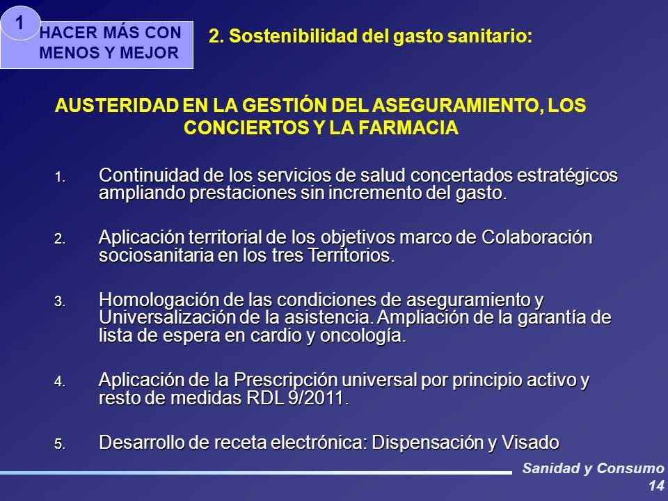 Sanidad y Consumo 14 AUSTERIDAD EN LA GESTIÓN DEL ASEGURAMIENTO, LOS CONCIERTOS Y LA FARMACIA HACER MÁS CON MENOS Y MEJOR 1 2. Sostenibilidad del gast