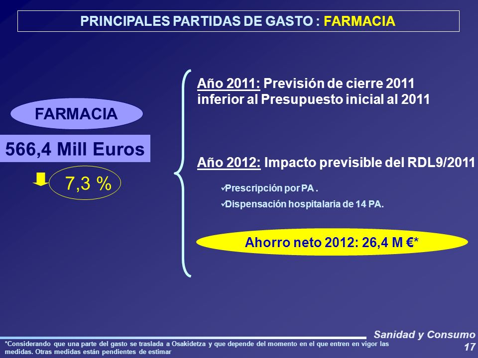 Sanidad y Consumo 17 Prescripción por PA. Dispensación hospitalaria de 14 PA.