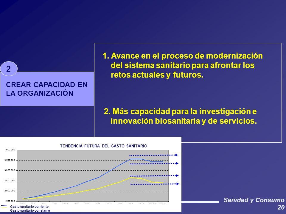 Sanidad y Consumo 20 2. Más capacidad para la investigación e innovación biosanitaria y de servicios. 1. Avance en el proceso de modernización del sis