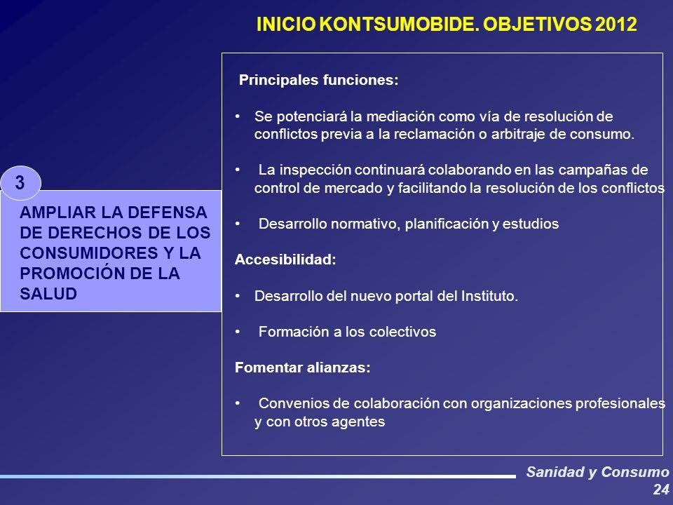 Sanidad y Consumo 24 INICIO KONTSUMOBIDE.