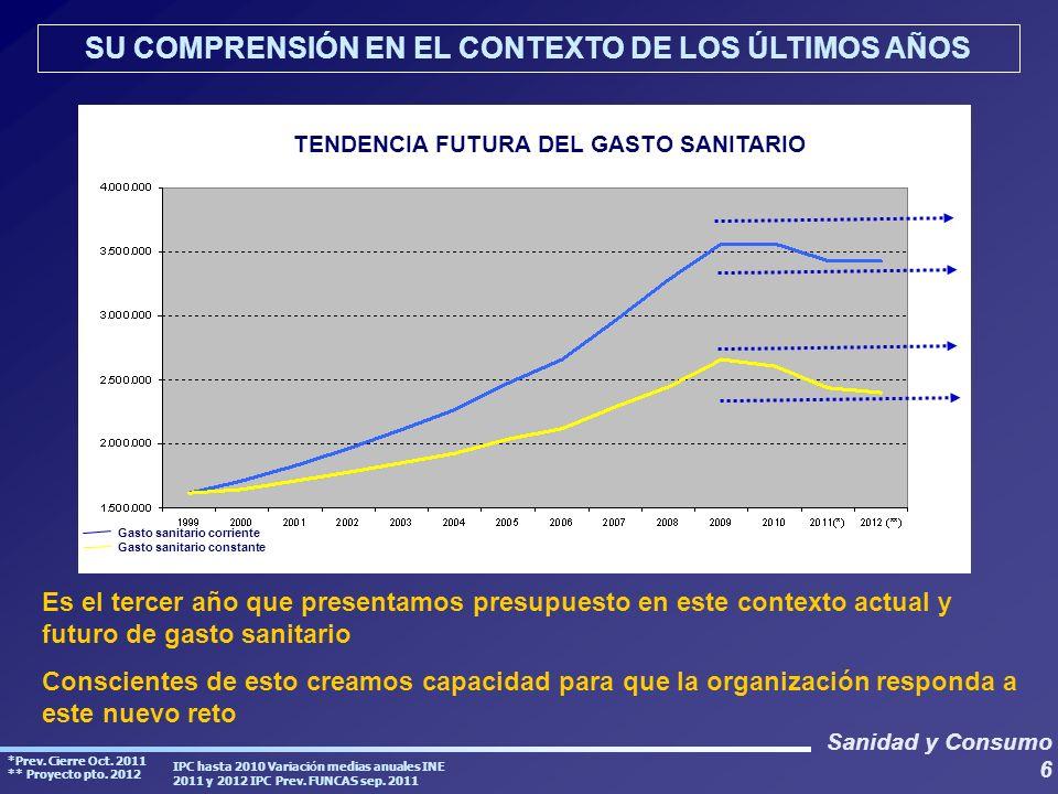Sanidad y Consumo 6 SU COMPRENSIÓN EN EL CONTEXTO DE LOS ÚLTIMOS AÑOS *Prev.