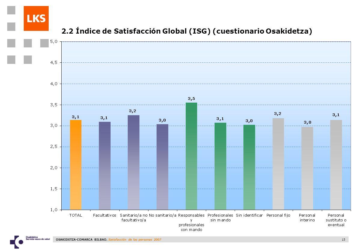 OSAKIDETZA-COMARCA BILBAO. Satisfacción de las personas 2007 15 2.2 Índice de Satisfacción Global (ISG) (cuestionario Osakidetza)