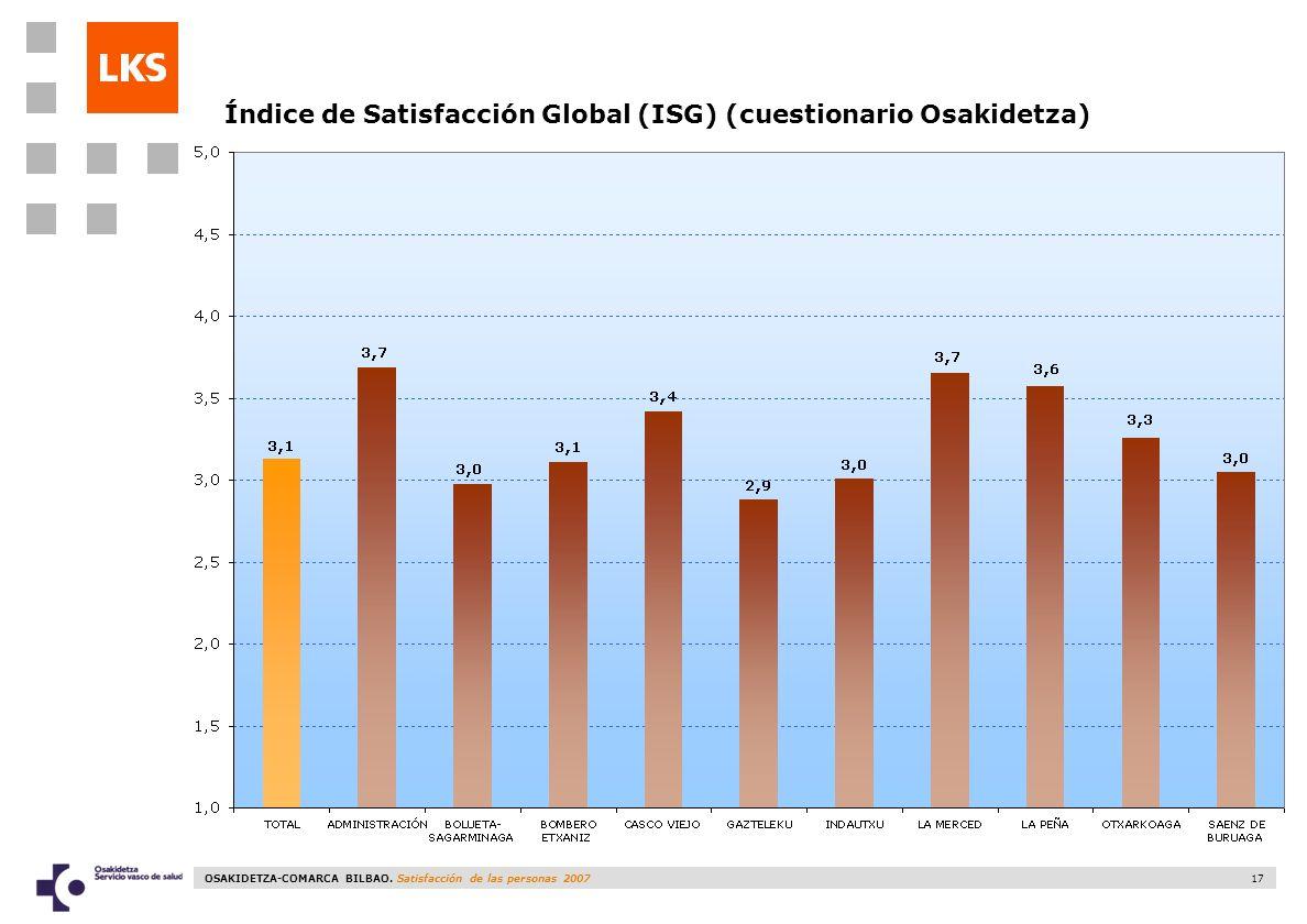 OSAKIDETZA-COMARCA BILBAO. Satisfacción de las personas 2007 17 Índice de Satisfacción Global (ISG) (cuestionario Osakidetza)