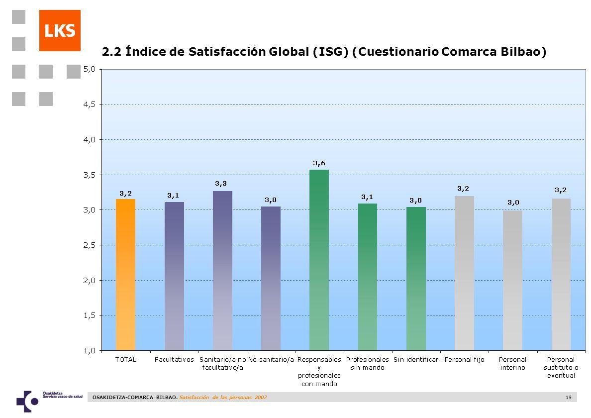 OSAKIDETZA-COMARCA BILBAO. Satisfacción de las personas 2007 19 2.2 Índice de Satisfacción Global (ISG) (Cuestionario Comarca Bilbao)