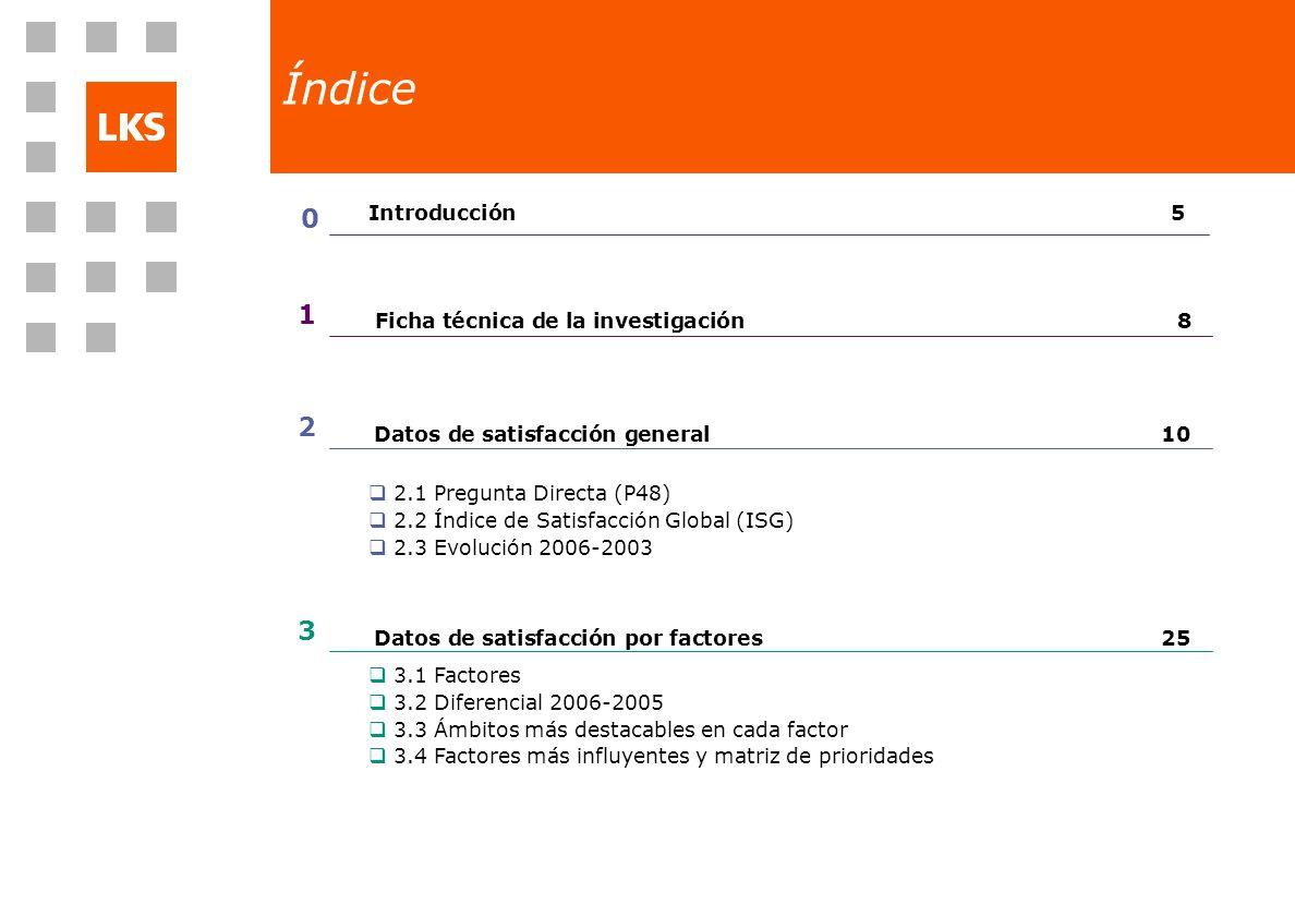 1 Ficha técnica de la investigación8 2 3 Índice Introducción 5 0 Datos de satisfacción general10 Datos de satisfacción por factores25 3.1 Factores 3.2