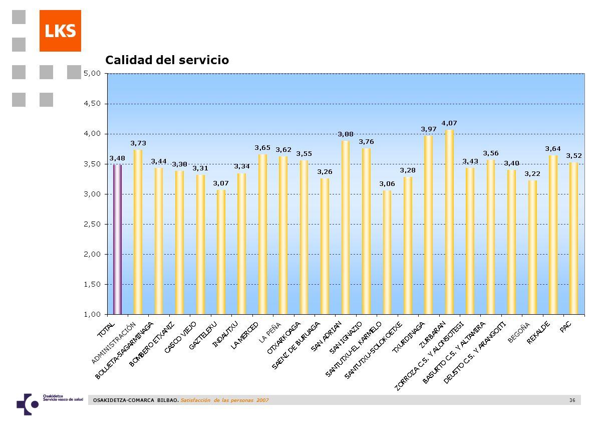 OSAKIDETZA-COMARCA BILBAO. Satisfacción de las personas 2007 36 Calidad del servicio