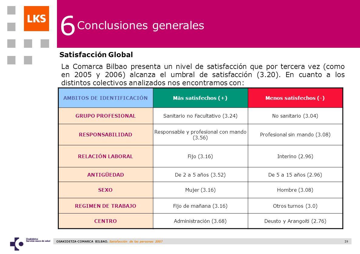 OSAKIDETZA-COMARCA BILBAO. Satisfacción de las personas 2007 39 Conclusiones generales 6 AMBITOS DE IDENTIFICACIÓNMás satisfechos (+)Menos satisfechos