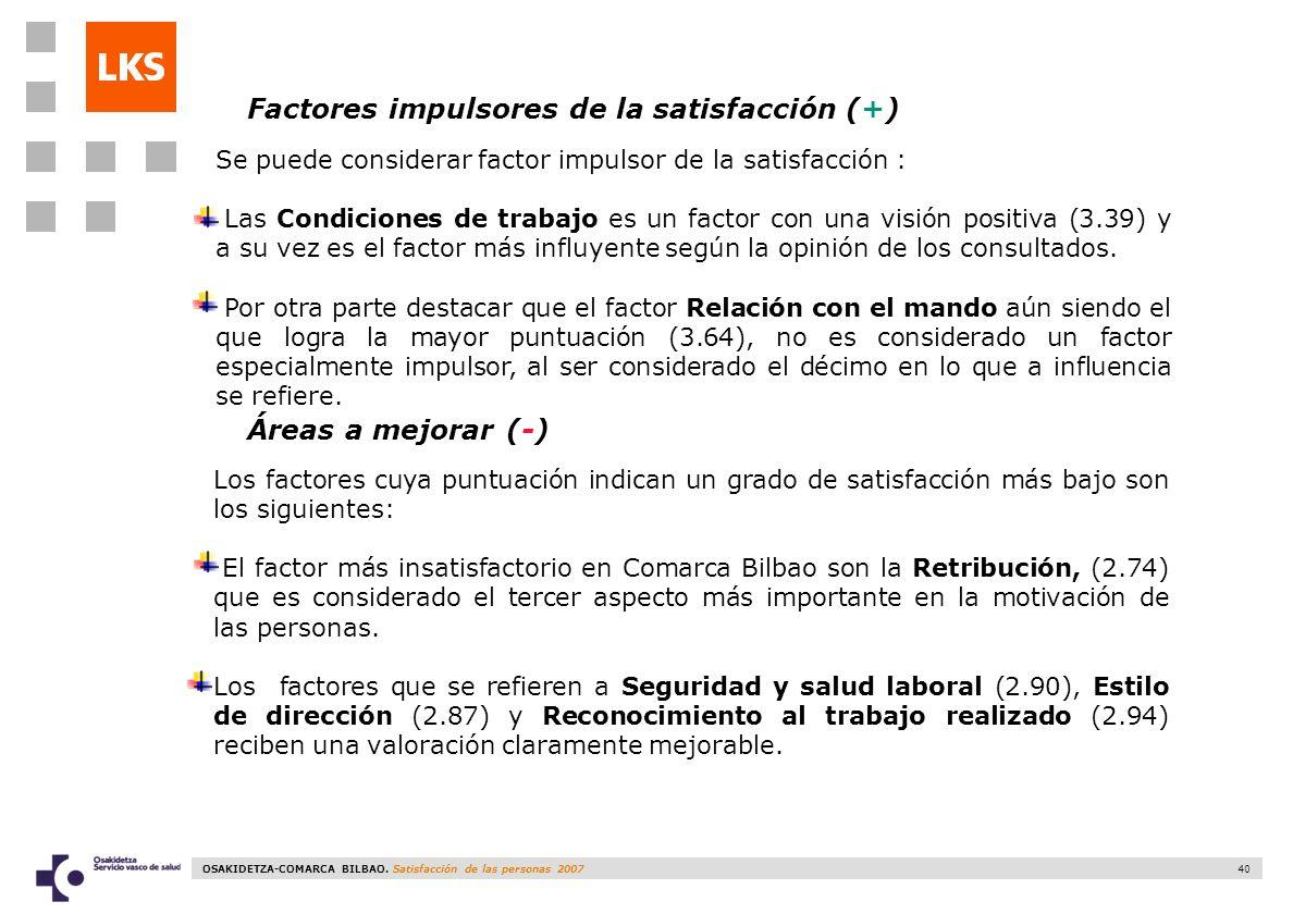 OSAKIDETZA-COMARCA BILBAO. Satisfacción de las personas 2007 40 Áreas a mejorar (-) Los factores cuya puntuación indican un grado de satisfacción más
