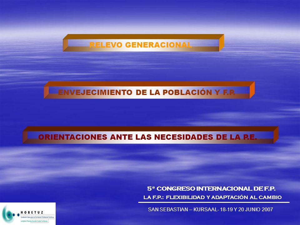 ENVEJECIMIENTO DE LA POBLACIÓN Y F.P. RELEVO GENERACIONAL ORIENTACIONES ANTE LAS NECESIDADES DE LA P.E. 5º CONGRESO INTERNACIONAL DE F.P. LA F.P.: FLE