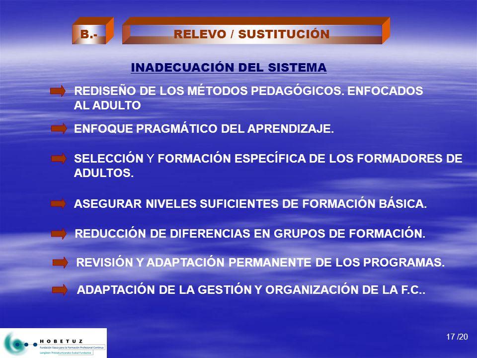 INADECUACIÓN DEL SISTEMA 17 /20 REDISEÑO DE LOS MÉTODOS PEDAGÓGICOS. ENFOCADOS AL ADULTO SELECCIÓN Y FORMACIÓN ESPECÍFICA DE LOS FORMADORES DE ADULTOS