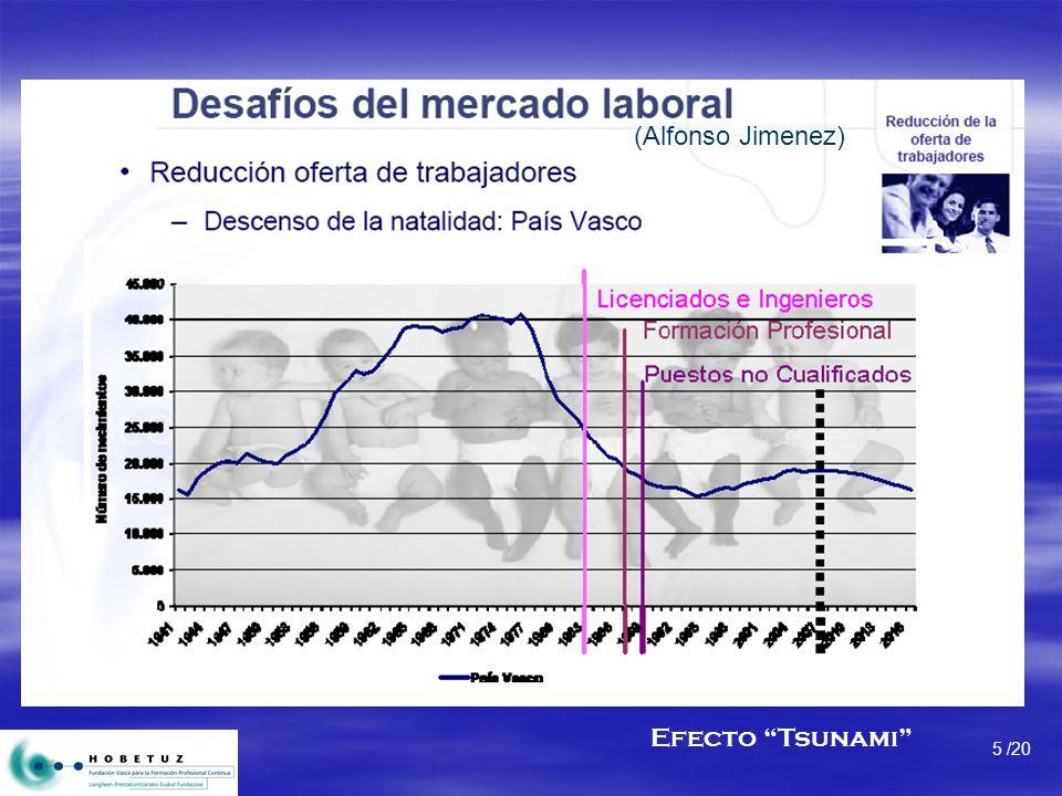 5 /20 Efecto Tsunami (Alfonso Jimenez)