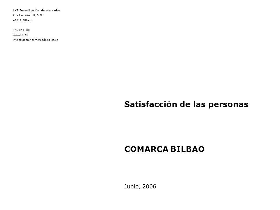 LKS Investigación de mercados Aita Larramendi, 5-2º 48012 Bilbao 946 051 100 www.lks.es investigaciondemercados@lks.es Satisfacción de las personas COMARCA BILBAO Junio, 2006