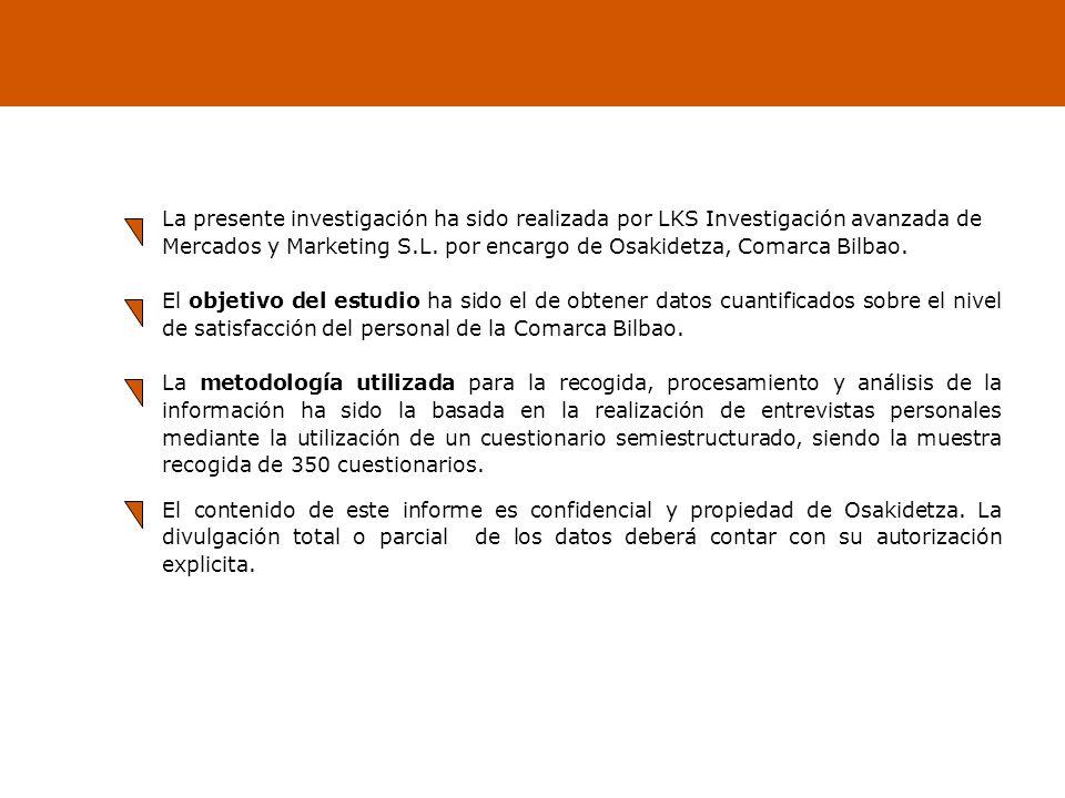 La presente investigación ha sido realizada por LKS Investigación avanzada de Mercados y Marketing S.L.