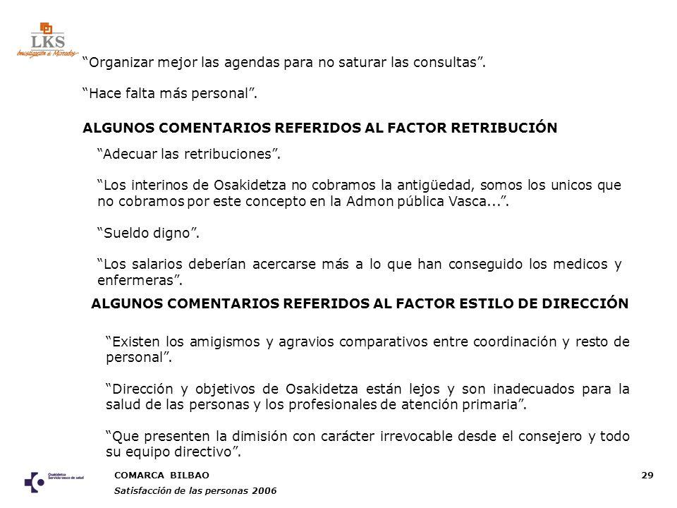 COMARCA BILBAO Satisfacción de las personas 2006 29 Organizar mejor las agendas para no saturar las consultas.