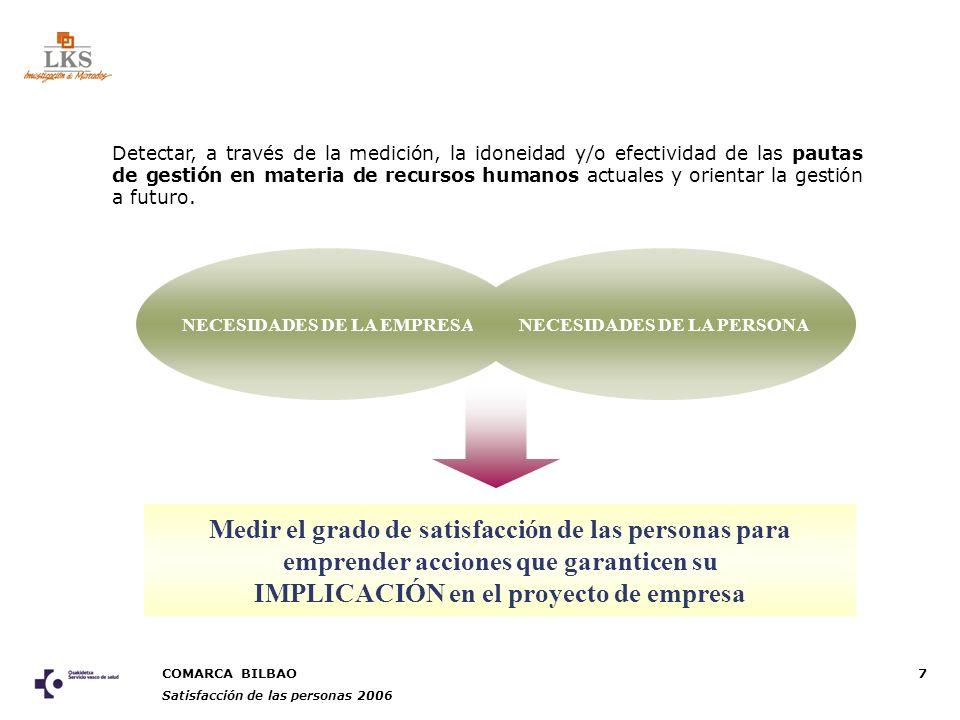 COMARCA BILBAO Satisfacción de las personas 2006 7 NECESIDADES DE LA EMPRESANECESIDADES DE LA PERSONA Medir el grado de satisfacción de las personas para emprender acciones que garanticen su IMPLICACIÓN en el proyecto de empresa Detectar, a través de la medición, la idoneidad y/o efectividad de las pautas de gestión en materia de recursos humanos actuales y orientar la gestión a futuro.