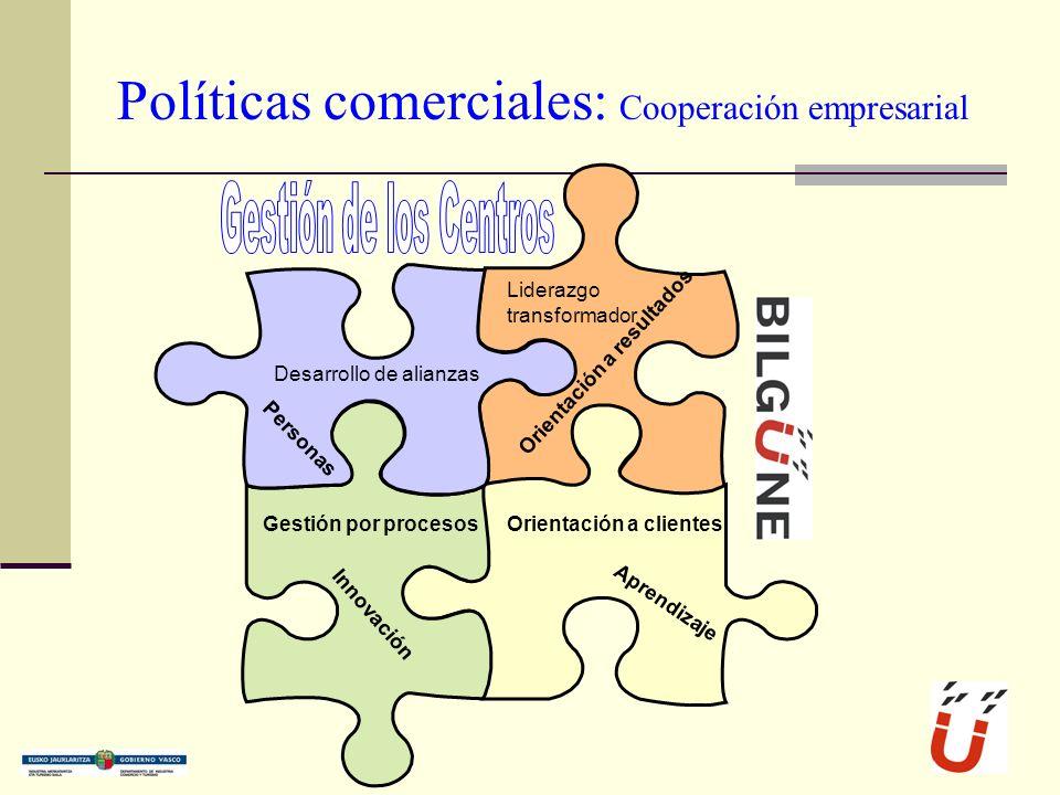 Políticas comerciales: Cooperación empresarial Desarrollo de alianzas Liderazgo transformador Orientación a clientes Orientación a resultados Aprendizaje Innovación Personas Gestión por procesos
