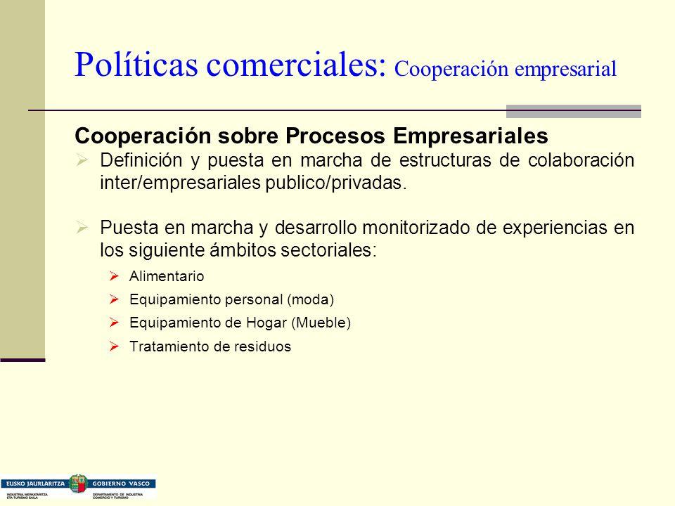 Políticas comerciales: Cooperación empresarial Cooperación sobre Procesos Empresariales Definición y puesta en marcha de estructuras de colaboración inter/empresariales publico/privadas.