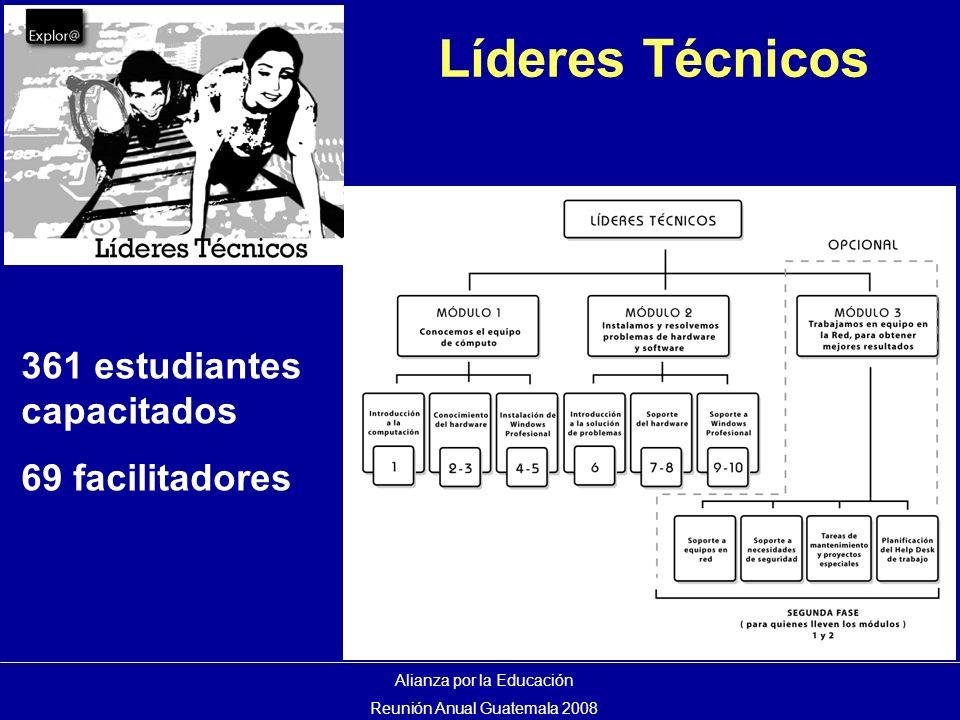 Alianza por la Educación Reunión Anual Guatemala 2008 361 estudiantes capacitados 69 facilitadores Líderes Técnicos