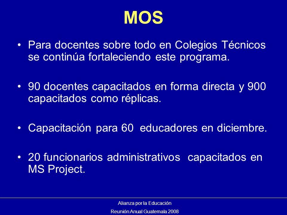 MOS Para docentes sobre todo en Colegios Técnicos se continúa fortaleciendo este programa.