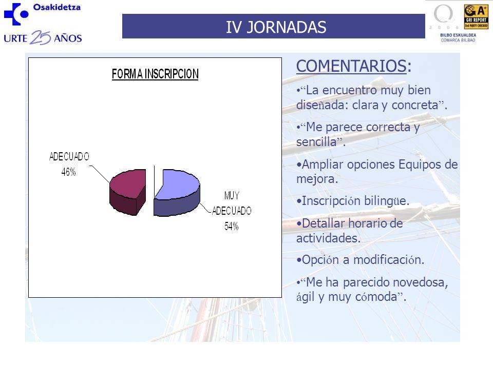 IV JORNADAS ORGANIZACION