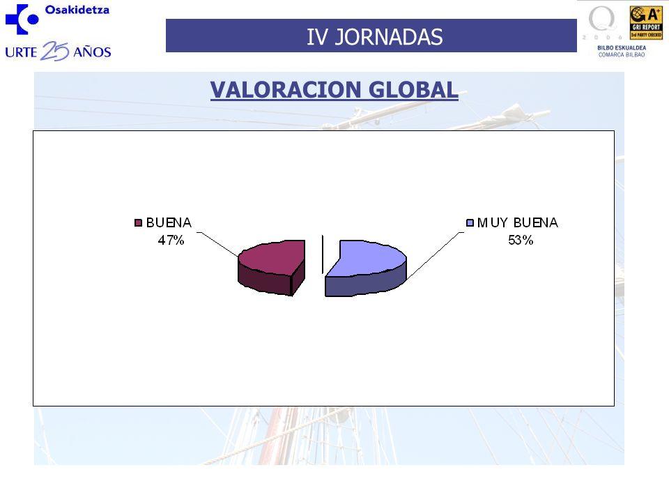 IV JORNADAS INSTALACIONES