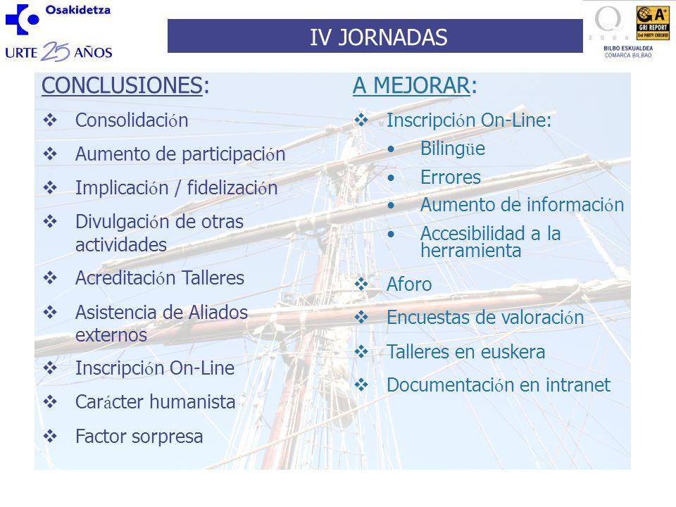 IV JORNADAS COMENTARIOS El contenido de los temas muy acertado y de actualidad La ponencia del Sr.