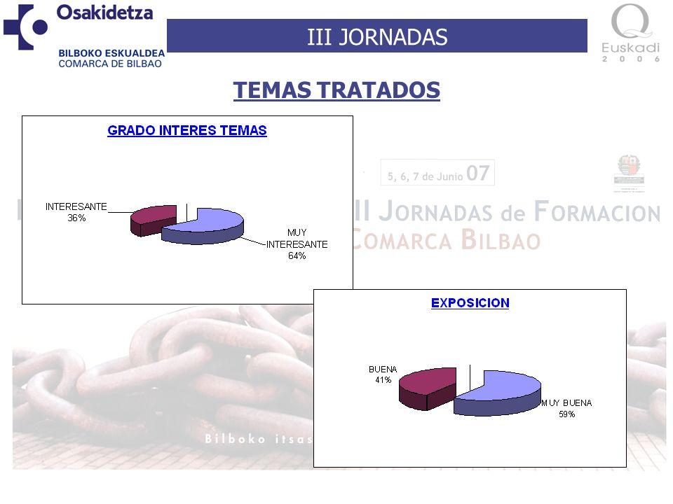 III JORNADAS TEMAS TRATADOS