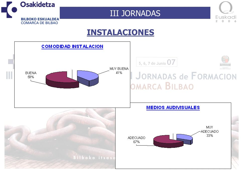 III JORNADAS INSTALACIONES