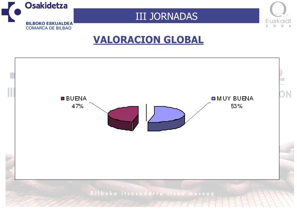 III JORNADAS VALORACION GLOBAL
