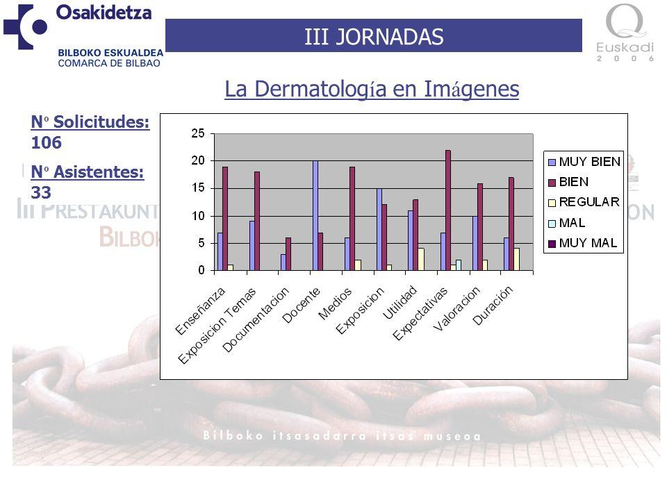 III JORNADAS La Dermatolog í a en Im á genes N º Solicitudes: 106 N º Asistentes: 33