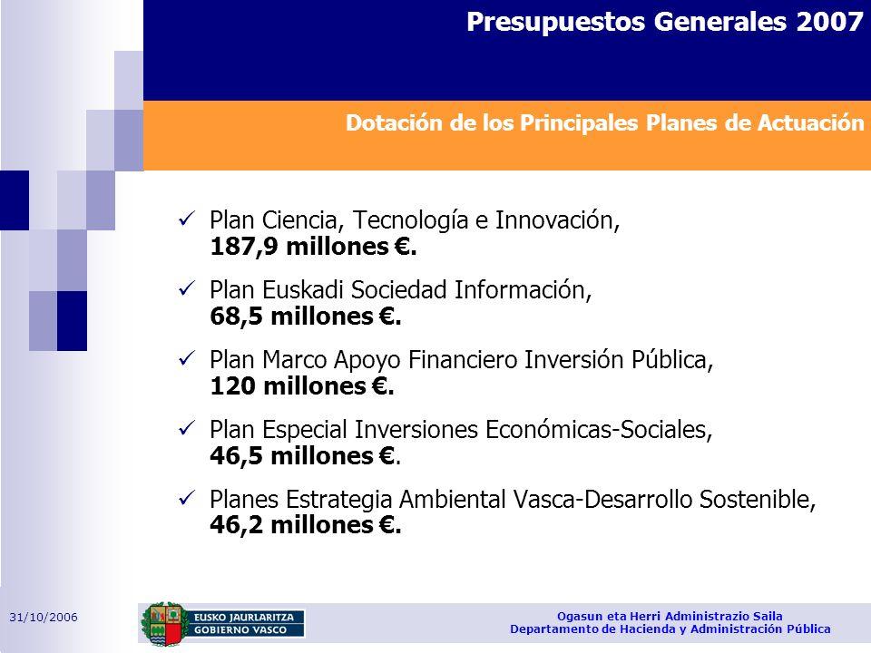 31/10/2006 Ogasun eta Herri Administrazio Saila Departamento de Hacienda y Administración Pública Presupuestos Generales 2007 Plan Ciencia, Tecnología e Innovación, 187,9 millones.